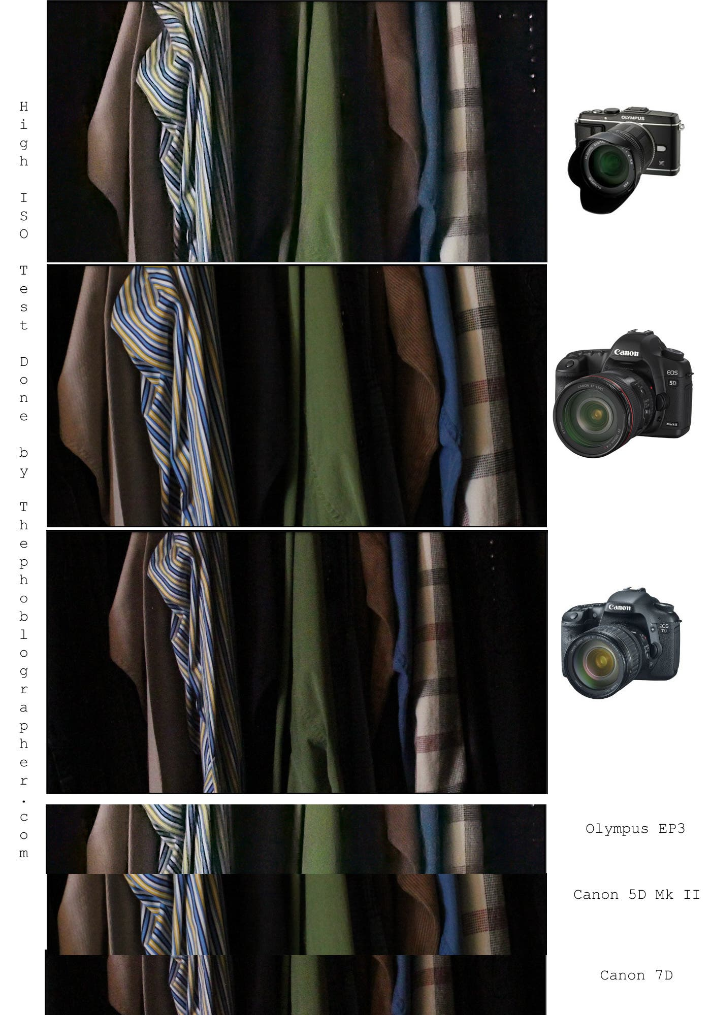 High ISO Test: Olympus EP3 vs Canon 5D Mk II vs 7D