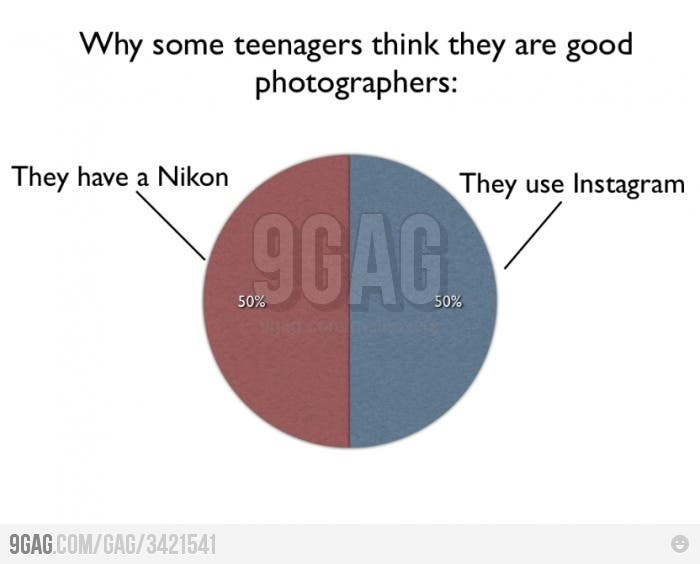 Funny: Why Some Teenagers Think They Are Good Photographers