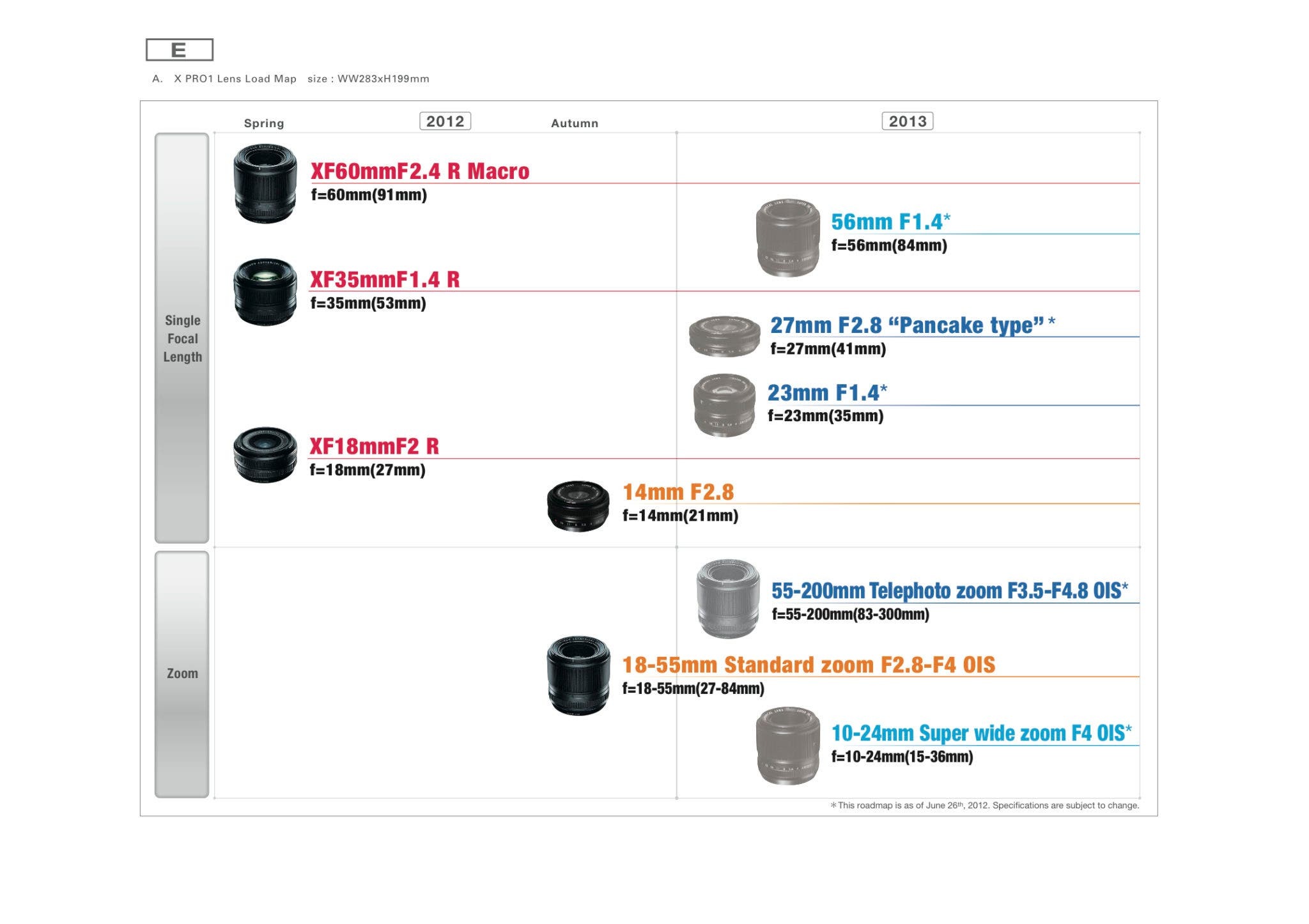 Fujifilm Outs X Series Lens Roadmap: Pancakes and Zoom Lenses Inbound
