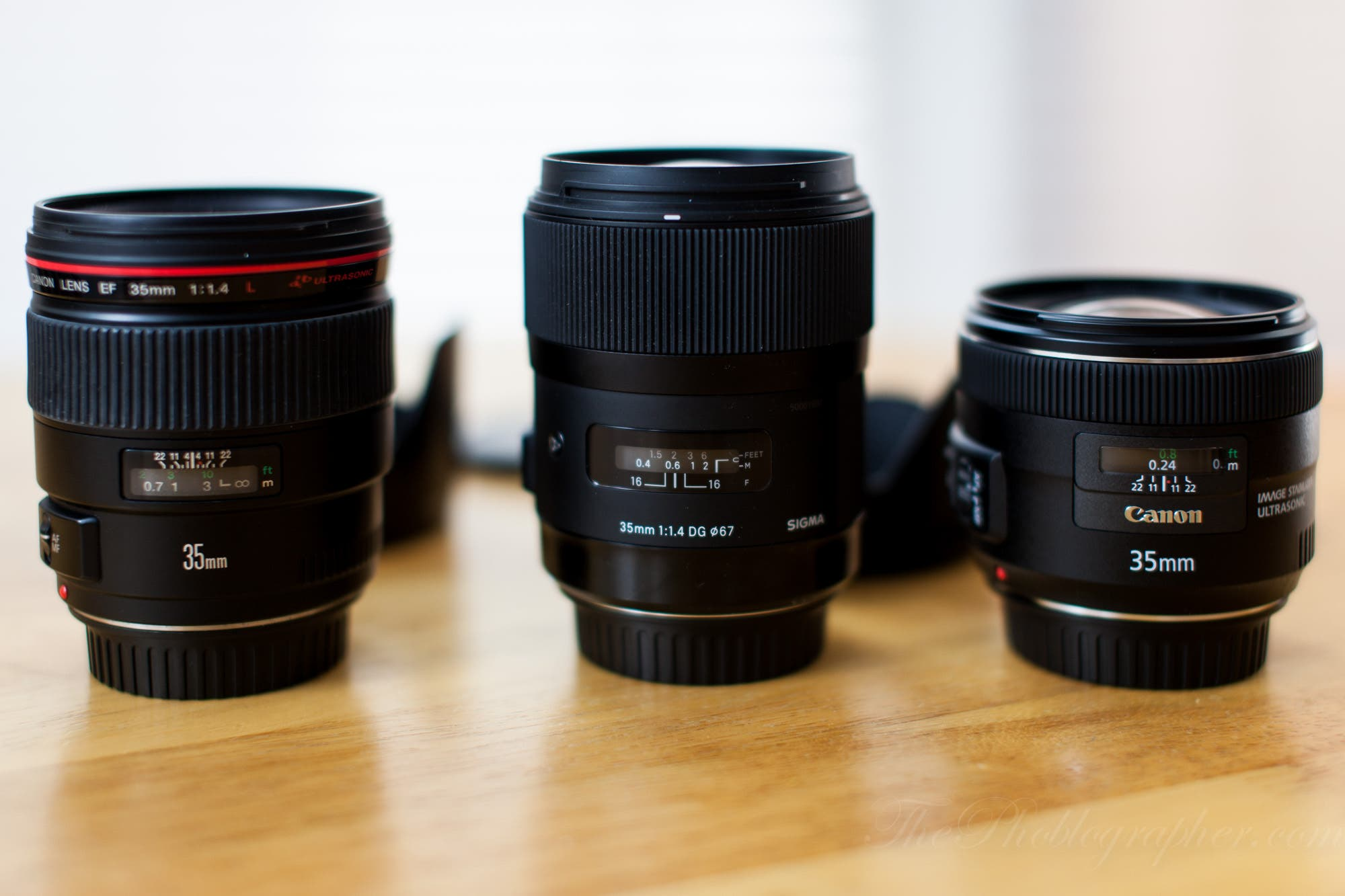 Lens Comparison: Canon 35mm f2 IS vs Sigma 35mm f1.4 DG vs Canon 35mm f1.4 L