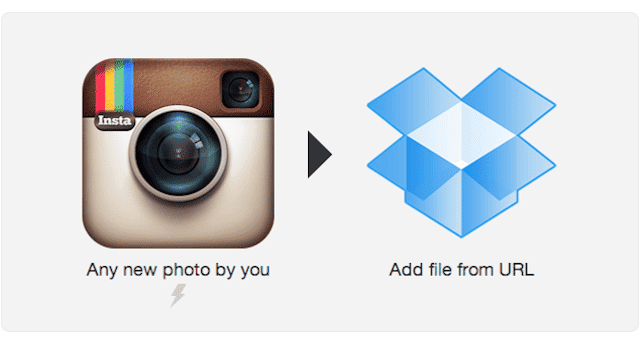 Make Your Instagram Images Your Desktop Background By Using Dropbox