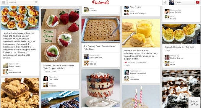 Analysis: How to Create Better Images for Pinterest