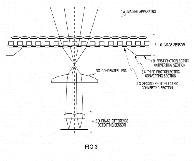 Panasonic Patent for Sensor with Integrated Phase AF