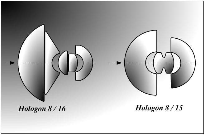 Comparison of the optical formulae of the 15mm and 16mm Hologon lenses. Image by Tamasflex via Wikimedia Commons.