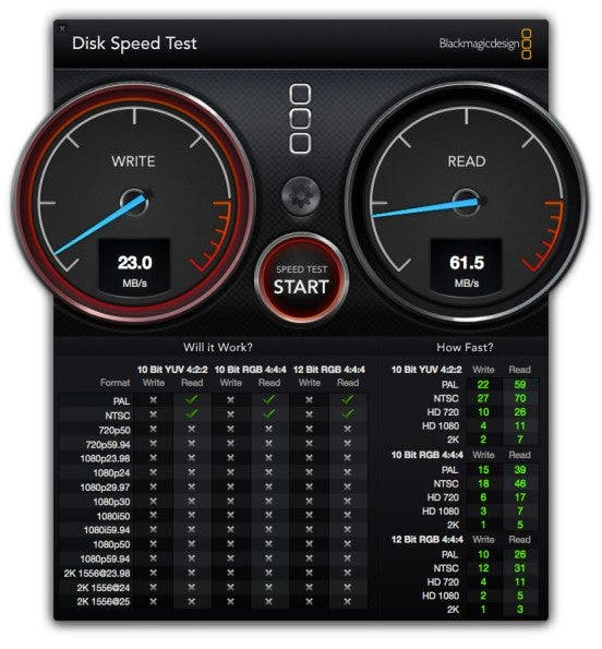 Kevin-Lee-The-Phoblographer-WD-My-Cloud-Product-Images-Speed-Test