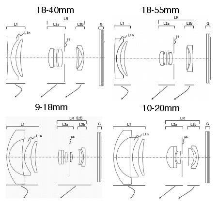 Canon EOS M Lens Patents January 2014