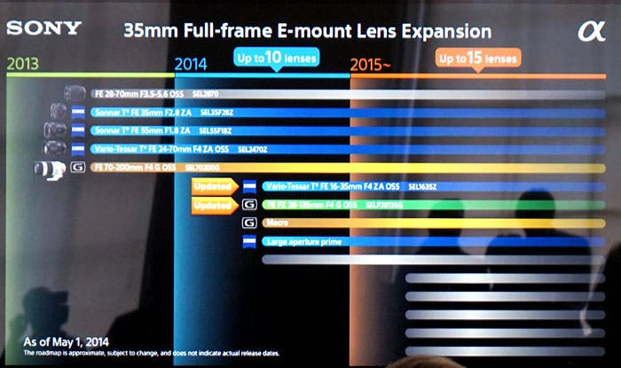 Sony Announces Zeiss FE 16-35mm f4 and FE PZ 28-135mm f4