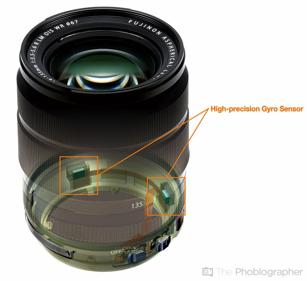 Fujifilm's New XF 18-135mm f3.5-5.6 Has Gyro Sensors and an Air Vent