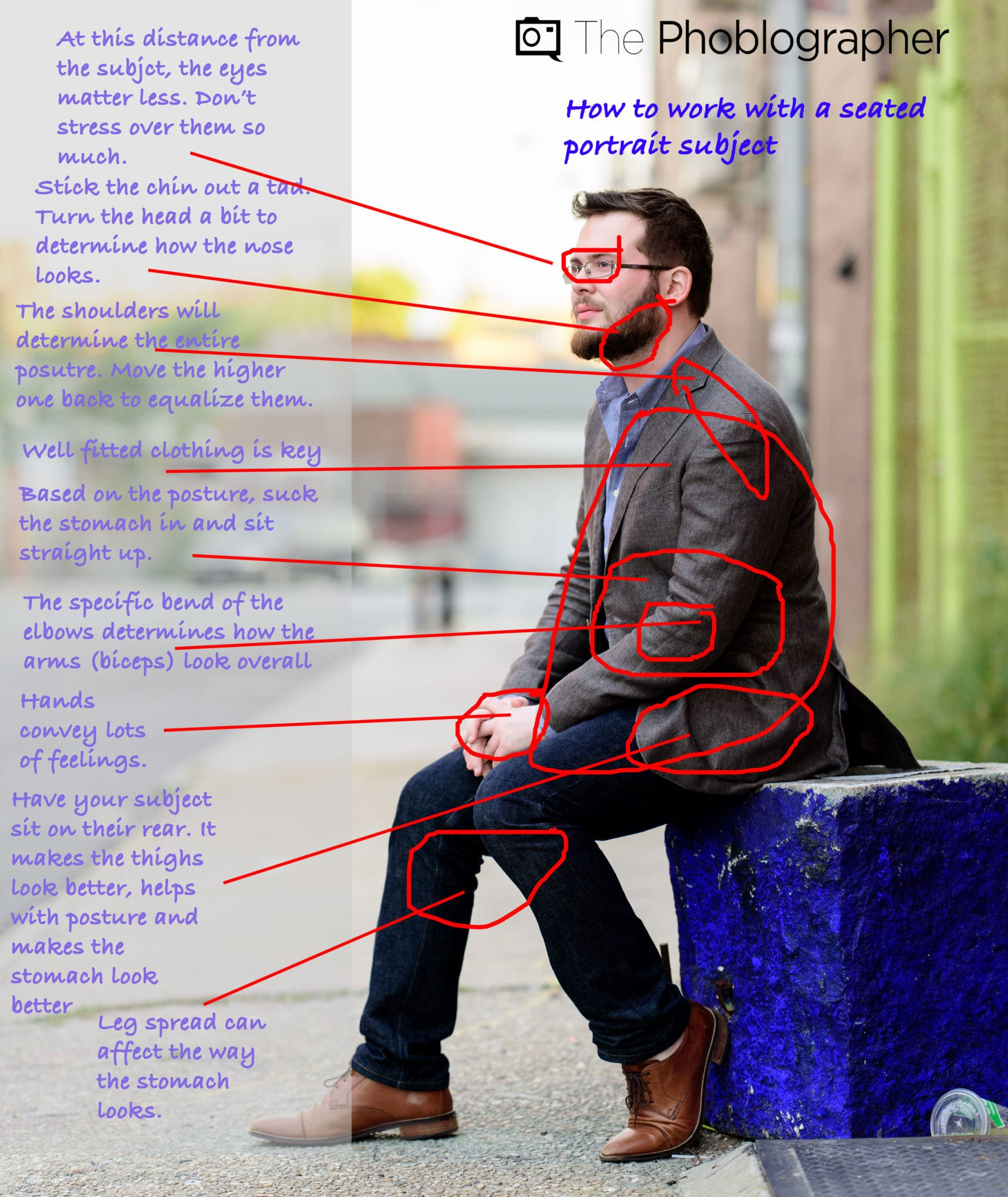Infographic-Chris-Gampat-The-Phoblographer-Sitting-Portrait-Infographic-(1-of-1)ISO-4001-250-sec-at-f---2.2