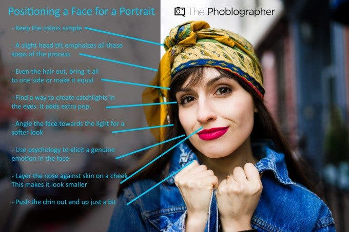 Infographic: Positioning a Face for a Portrait