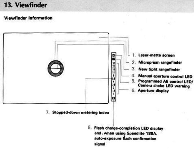 canon-ae1-program-manual