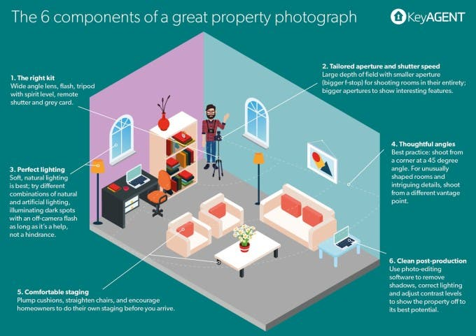 6-components-great-property-photograph-keyagent