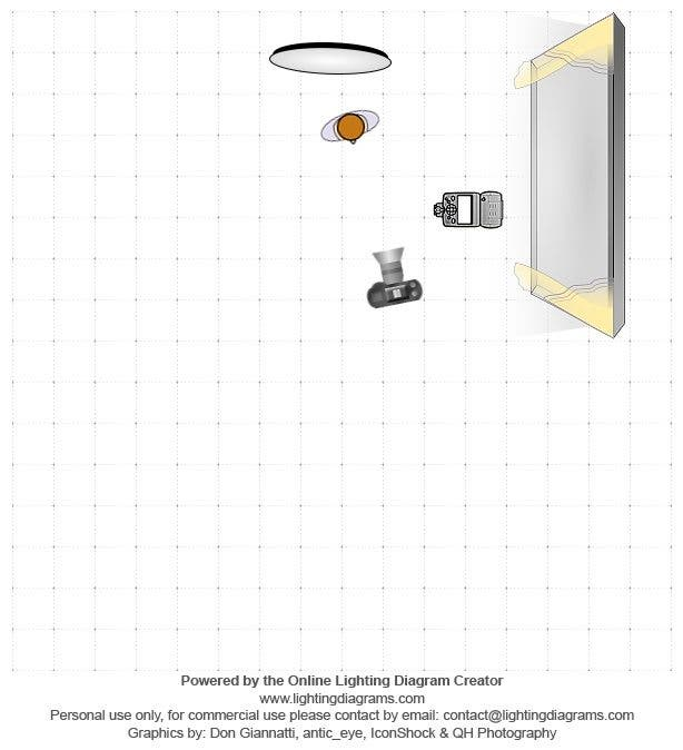 Creating seamless white backgrounds with one flash lighting diagram 1464108306 ccuart Image collections