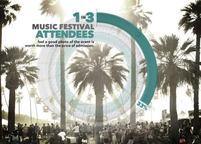 infographic music festival 1