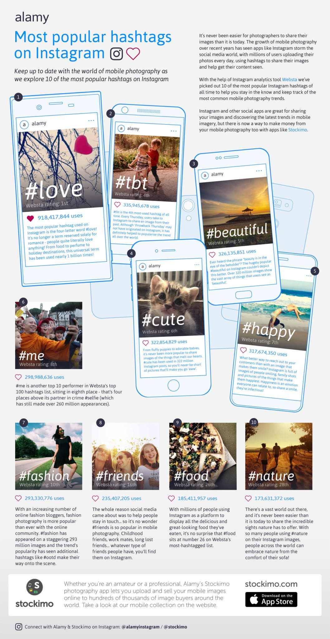 Infographic: 10 Most Popular Hashtags on Instagram