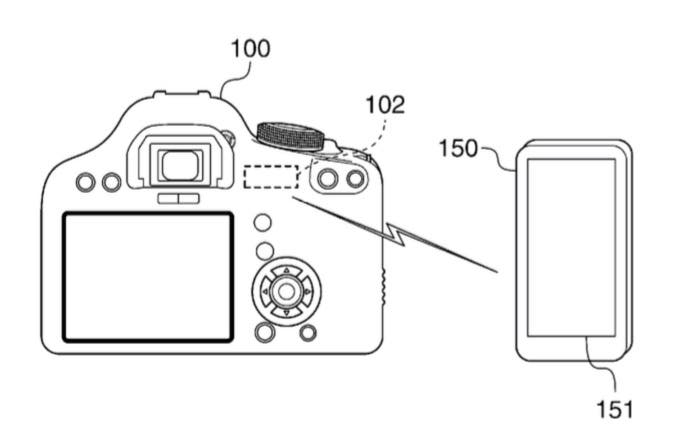Canon Files Patent for System and Power-Saving Improvements During Wireless Connection