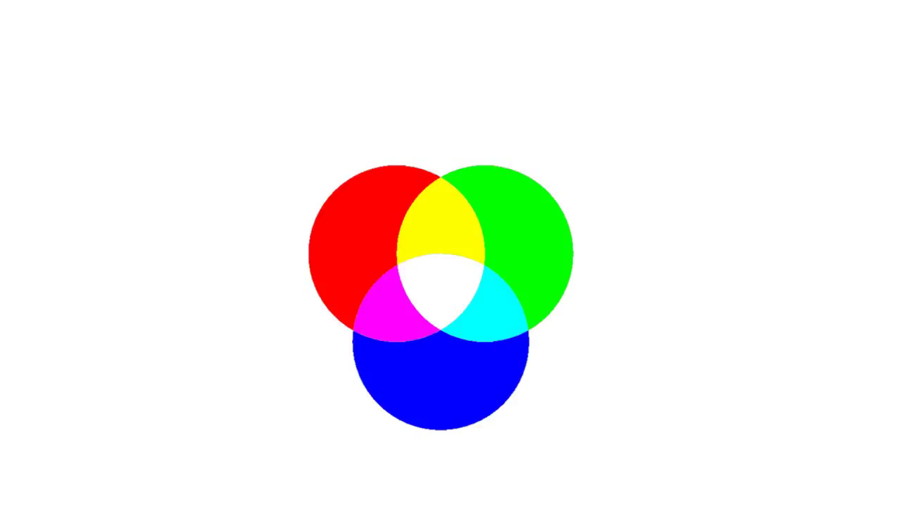 Understanding the Way We See Color in Under 10 Minutes