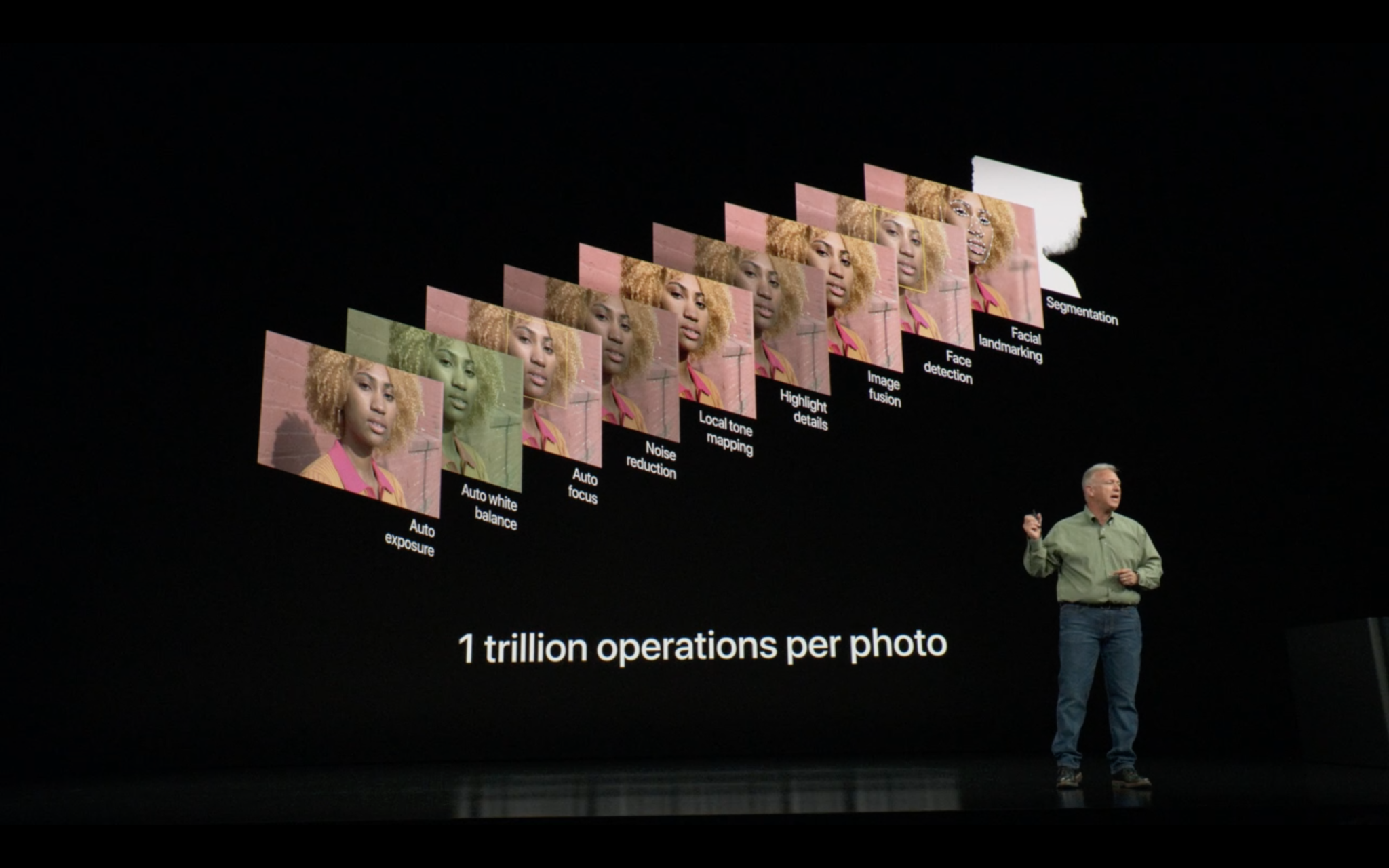 The Apple iPhone XS Has a Camera that Does 1 Trillion Operations Per Photo