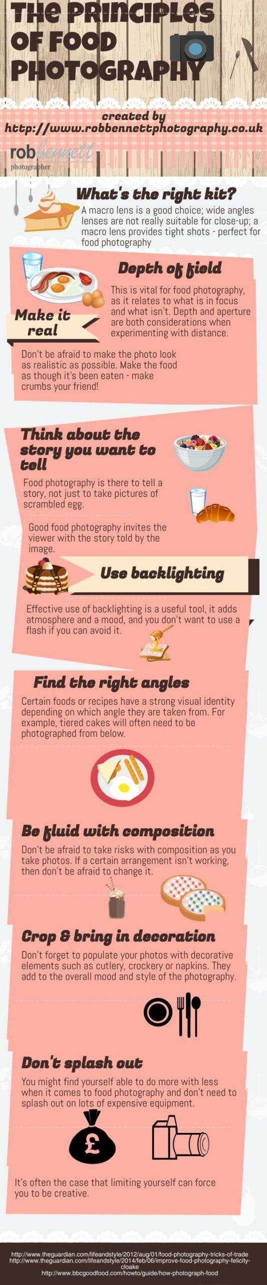 Photography Cheat Sheet: Food Photography Essentials