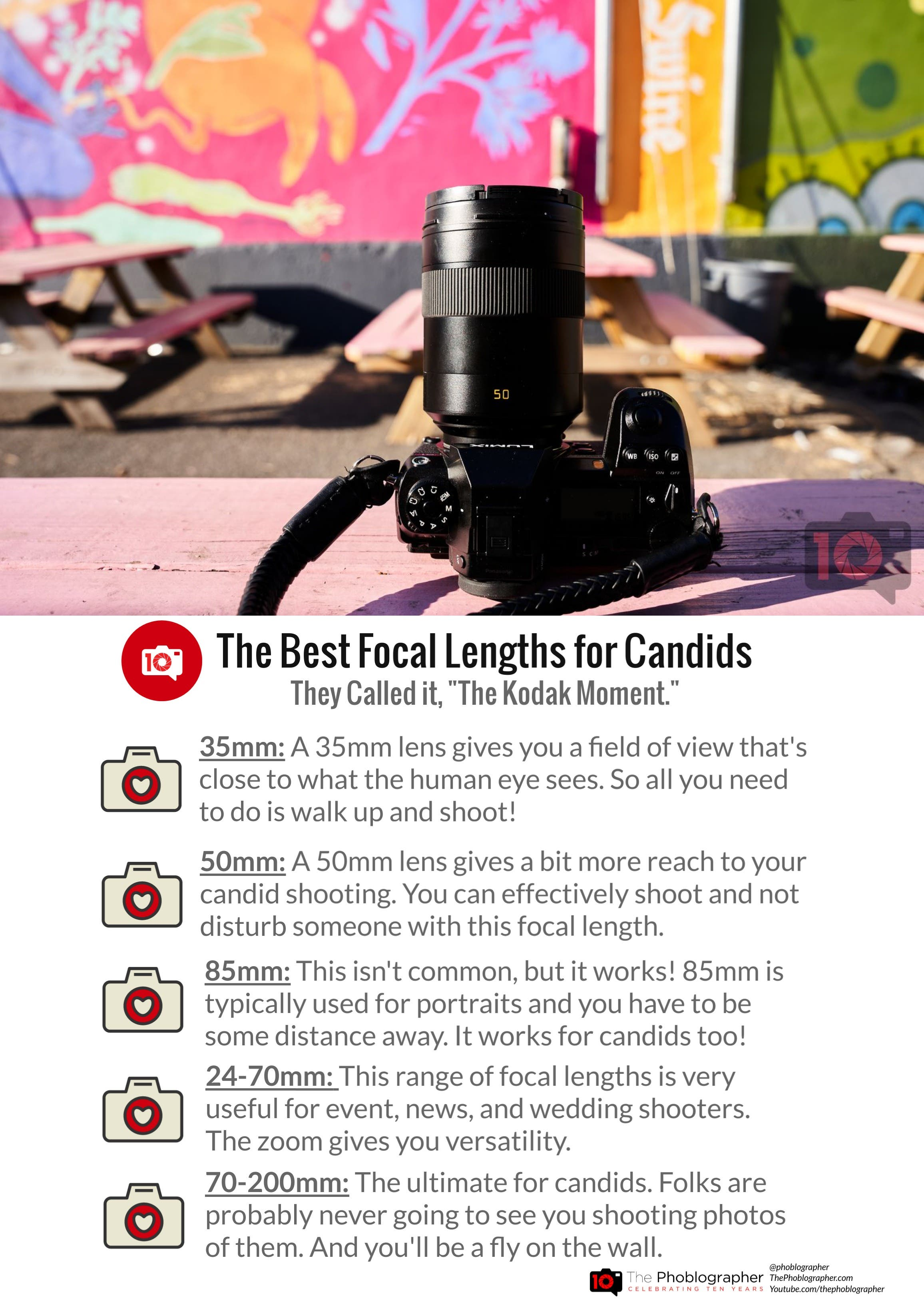 These Are The Best Focal Lengths For Capturing Candid Moments