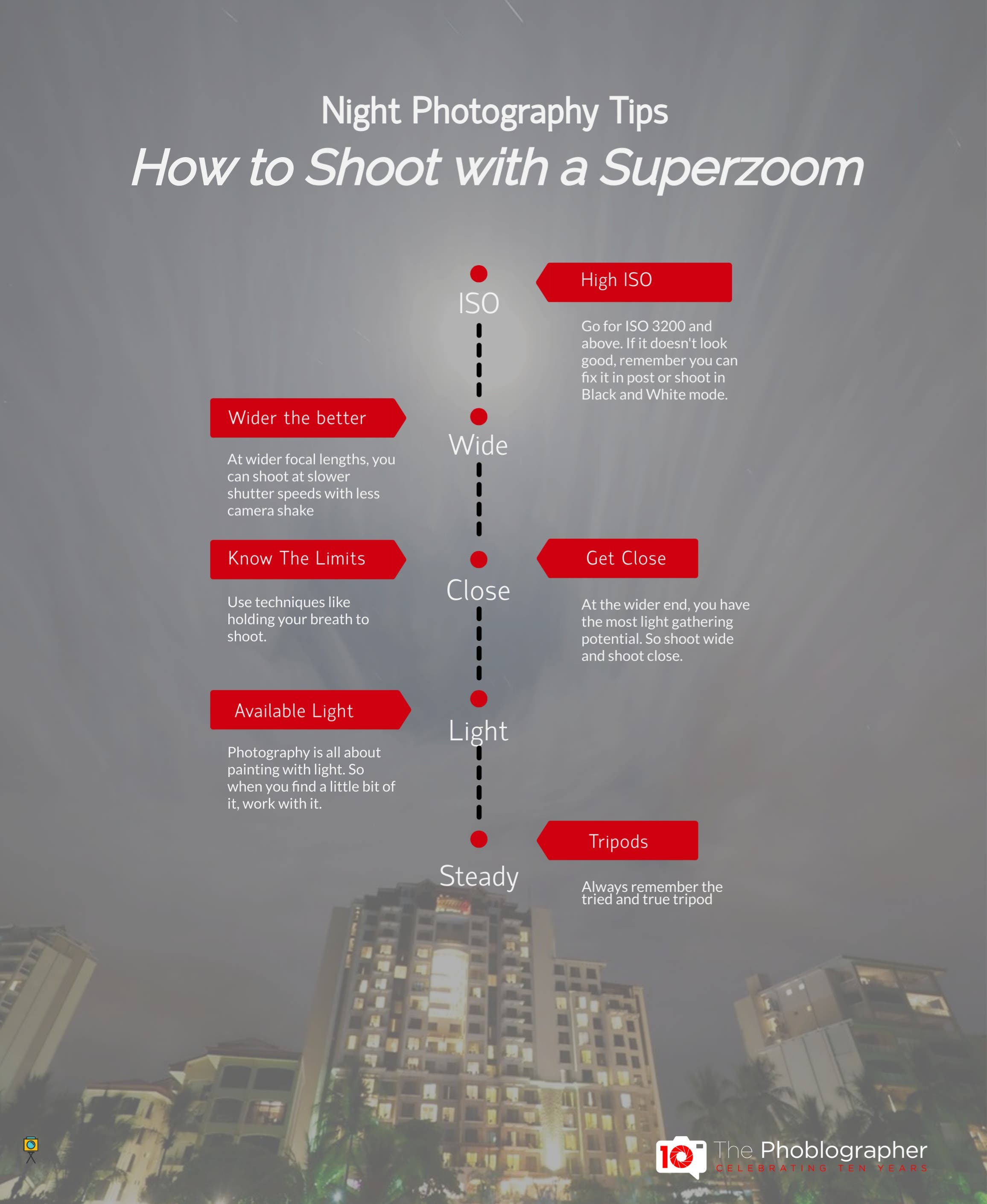 Master Shooting at Night with Superzoom Lenses with These Helpful Tips