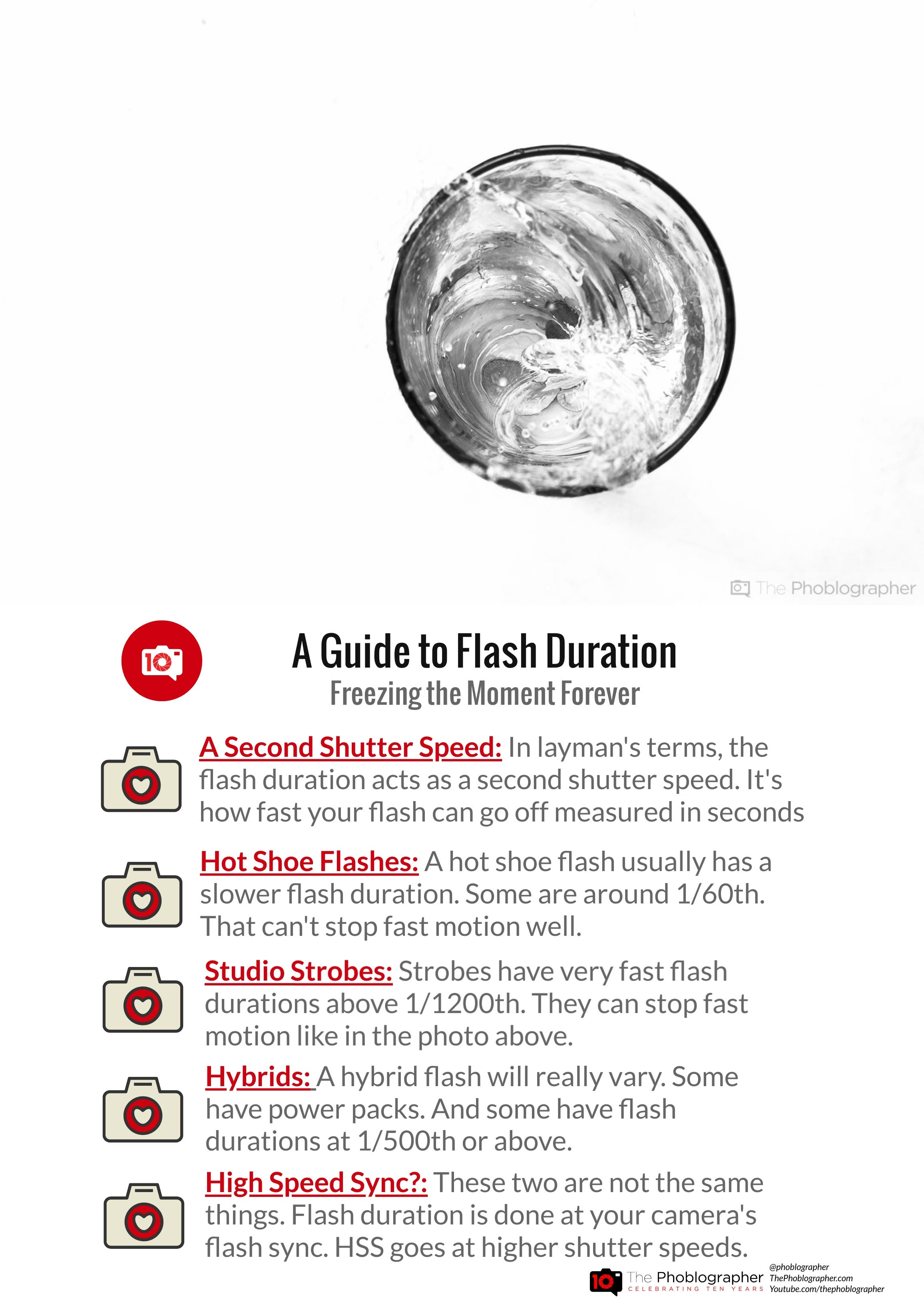 Why Flash Duration Is the Photographer's Secret Weapon!