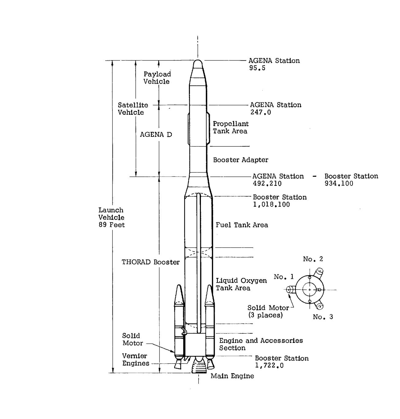 Corona: The Curious CIA Satellite That Used a Unique Lens