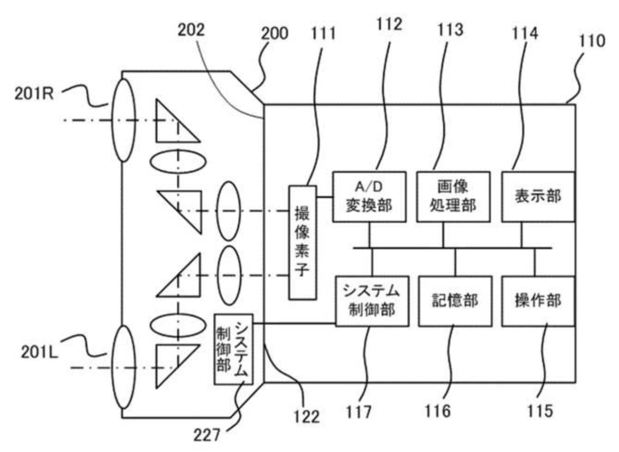 Is Canon's 3D Lens Patent Something That the Industry Needs Now?